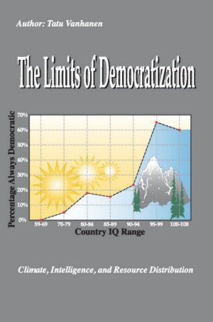 The Limits of Democratization Vanhanen