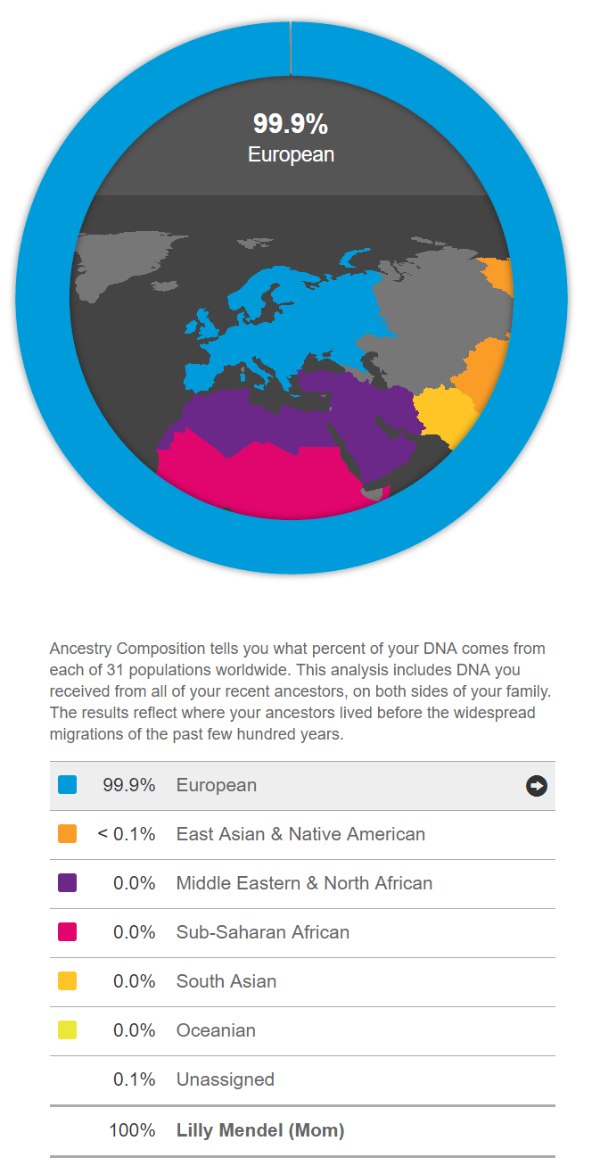 genetic racial lilly mendel 23andme IQ