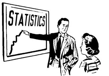 statistiques Q.I
