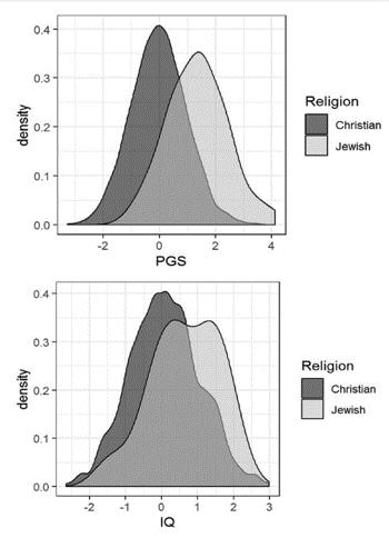 Ashkenazy Jews IQ genes