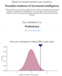 Prédiction du Q.I d'un individu sur base de son génome.